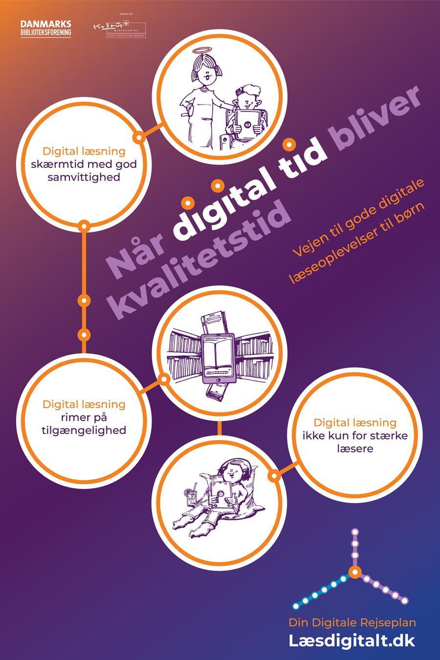 Din digitale rejseplan